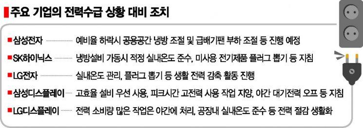 """""""전력 대란 막자""""…제조현장도 '절전' 고군분투"""