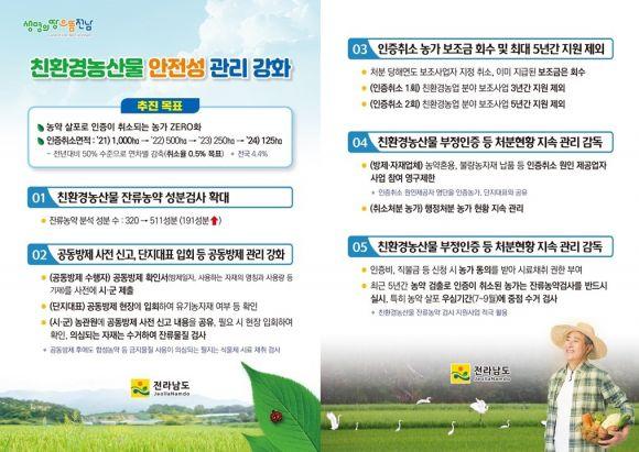 전남도, 친환경농산물 안전성 강화한다