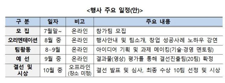 """""""창업 도전"""" 내일부터 ICT챌린지 2021…총상금 5300만원"""