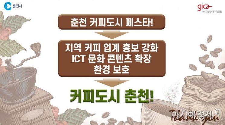 커피 역사 지닌 춘천서 '커피 도시 페스타' 개최