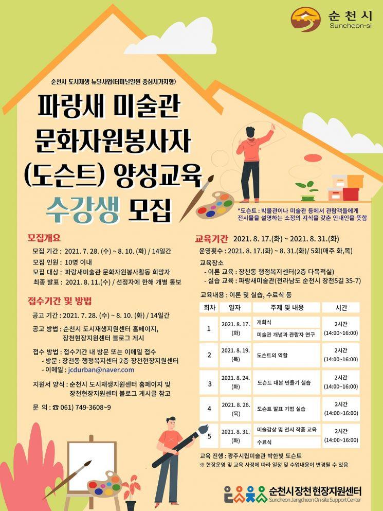 순천시, 파랑새미술관 문화자원봉사자(도슨트)양성 교육생 모집