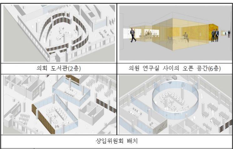 서울시의회, 의정활동 뒷받침할 '열린 의정공간' 마련…2023년 완공