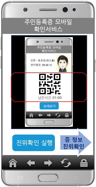 내년 상반기부터 주민등록증 대신 휴대전화로 '신분확인' 가능해진다