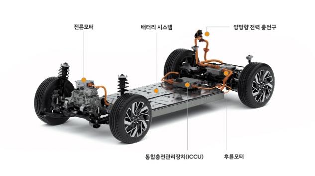 LG엔솔, 배터리 글로벌 5각 생산 구축…현대차와 인니에 배터리 JV 착공