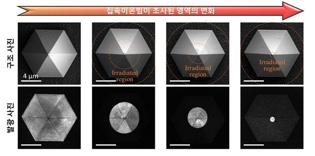 육각 피라미드 구조체에서 꼭짓점을 제외한 나머지 영역에 집속 이온빔을 선택적으로 조사해 소광시킨 결과