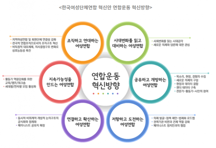 '박원순 피해자 정보 유출' 여성연합, 7개월만에 사과
