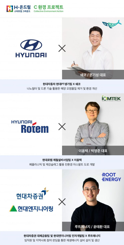 현대차그룹-정몽구재단, 스타트업 3곳과 친환경 프로젝트 추진