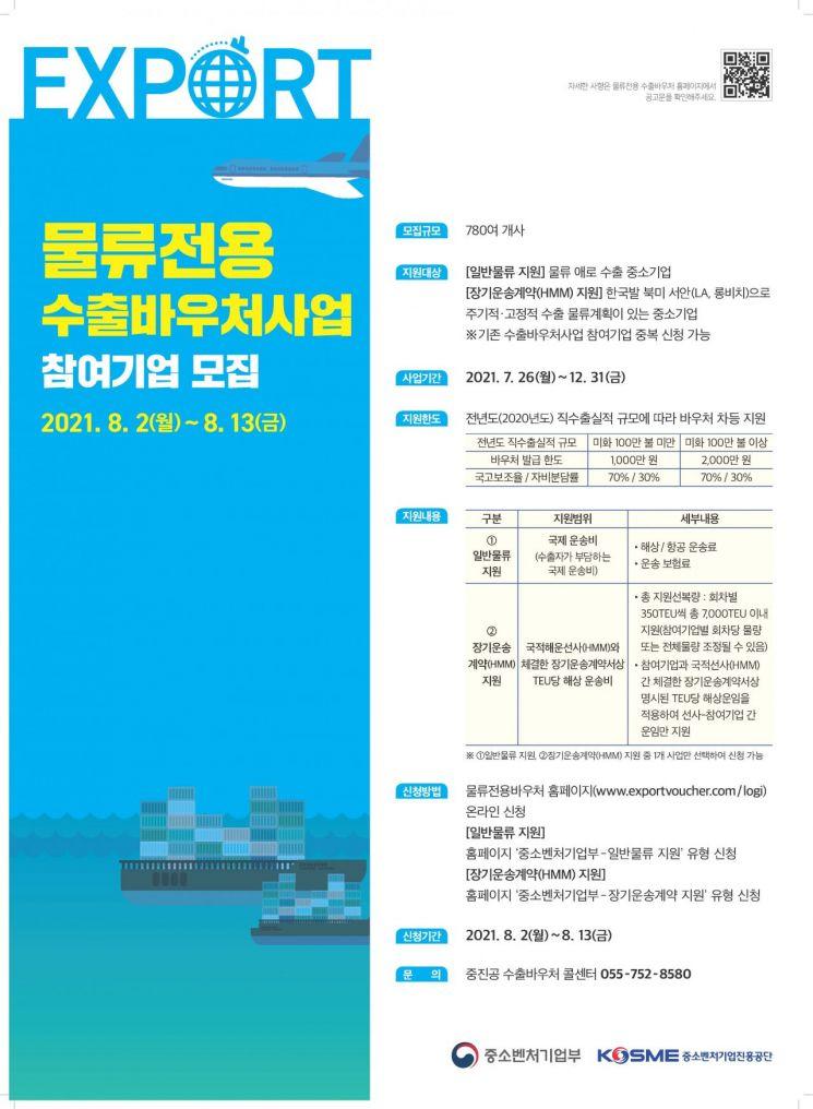 중기부-중진공, 물류전용 수출바우처사업 참여기업 모집