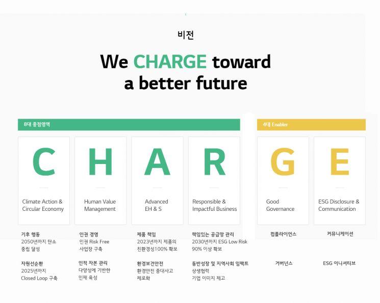 """LG에너지솔루션 """"2050년까지 '탄소 중립' 달성하겠다"""""""