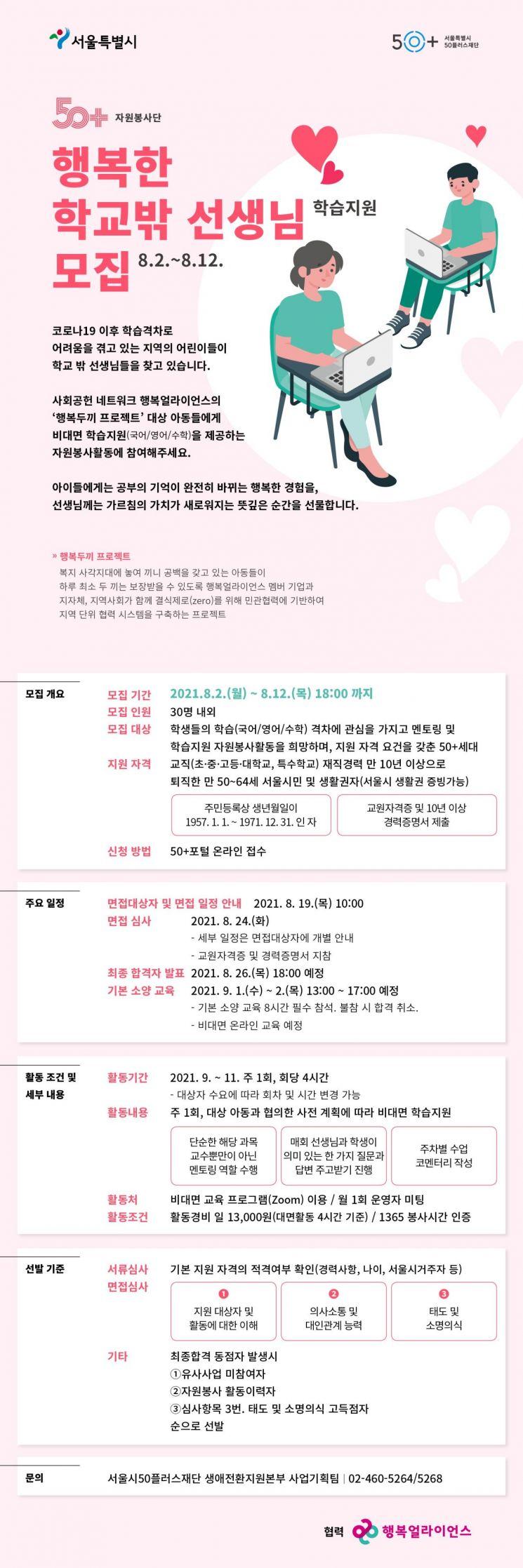 서울시50플러스재단-행복얼라이언스, 11월까지 '행복한 학교 밖 선생님' 사업