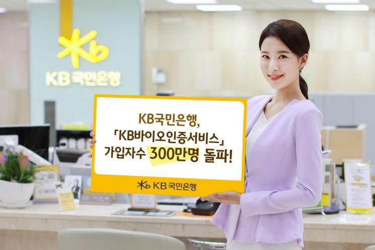 KB국민銀, 'KB바이오인증 서비스' 가입자수 300만명 돌파
