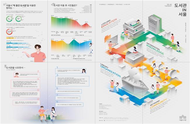 서울시, 시민서비스 향상·지역도서관 지원 '열린 도서관정책' 총서 발간