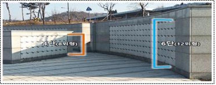 인천가족공원 내 가족봉안담 [사진 제공=인천시]