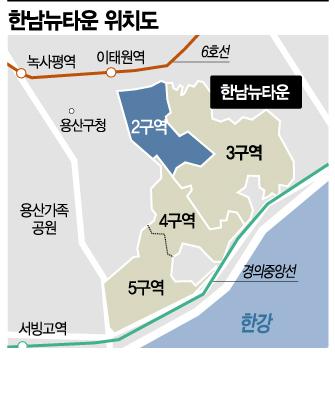 '강북 알짜' 한남2구역 사업시행인가 임박…뉴타운 탄력받을까