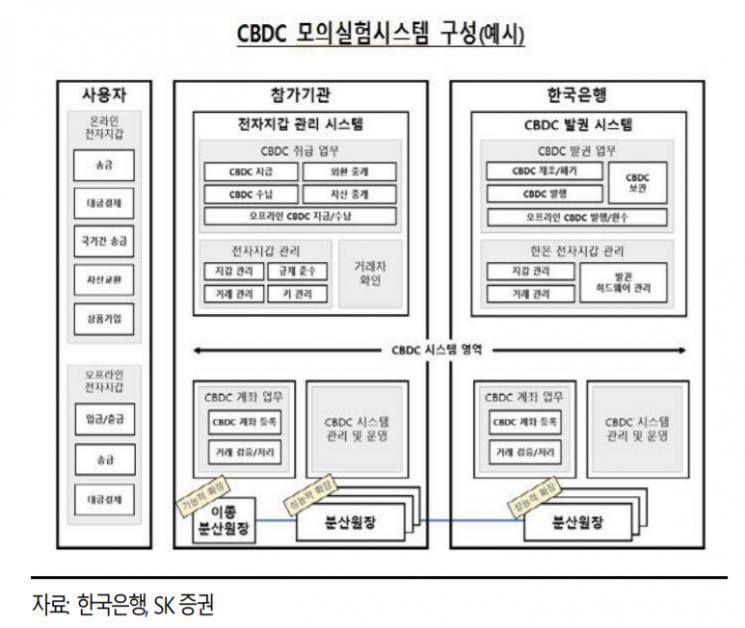 [특징주]케이사인, 삼성 디지털화폐 진출…삼성 표준화 제품·암호화폐 선점
