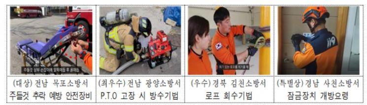 국립소방연구원, '현장대응기법 영상 공모전'…잠금장치 개방요령 등 전국에 공유