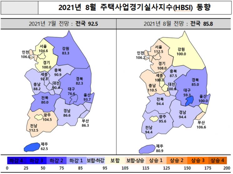 주택사업전망, 양극화 심화로 2개월 연속 약세… 수도권 '맑음'·지방 '흐림'