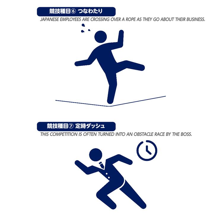 직장인의 고충을 담은 올림픽 픽토그램 패러디 게시물. ⓒ 트위터 @yontengoP