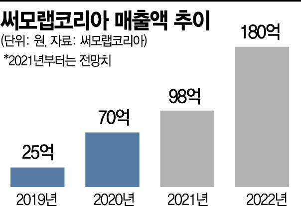 """100번 재사용할 수 있는 위치추적 포장재…""""페이퍼리스 운송 구현"""""""