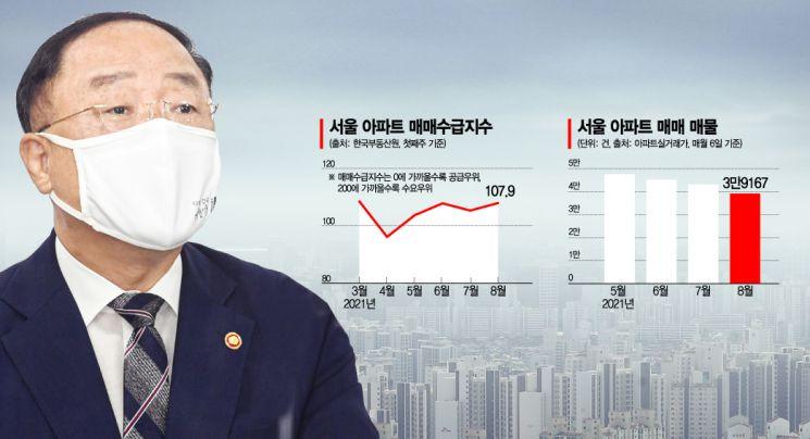 또 안먹힌 고점 경고…서울 집값 상승률 1년7개월 만에 최고