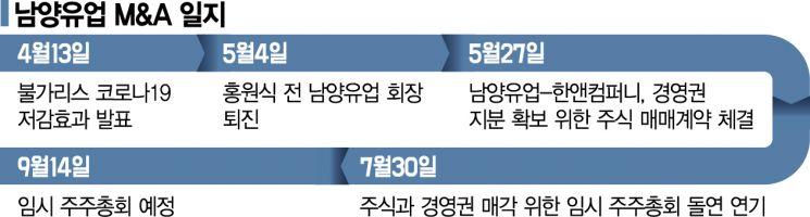 한앤코-홍원식 회장, 남양유업 분쟁 결국 소송戰으로