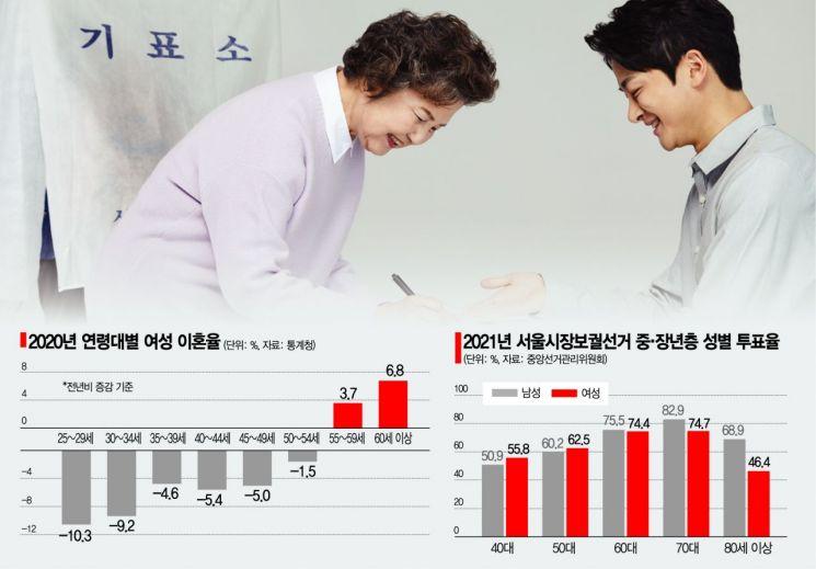 [58년생 순자씨]종교·봉사로 교류 확대 '김권사님', 남편과 정치 설전