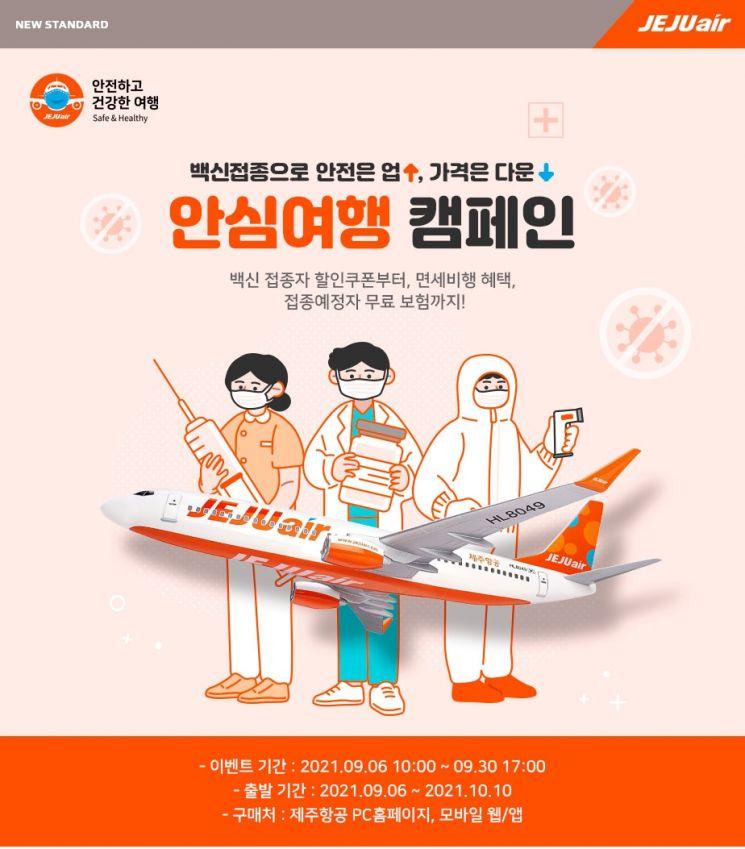 제주항공, 백신 접종예약자 최대 2만5000원 할인