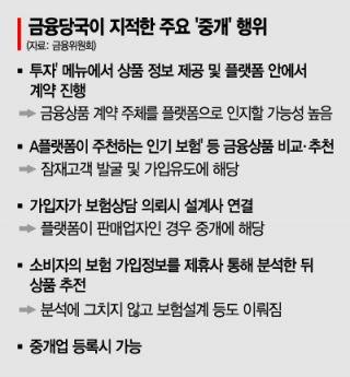 """금융플랫폼 규제 논란…금융위 """"형평성 고려 조치""""(종합)"""