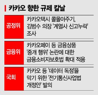 [미리보는 과방위 국감①]사실상 네카오 국감…플랫폼 때리기 집중