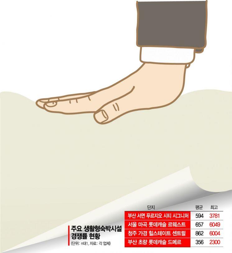 클릭 한번이면 연봉 번다…부동산 '초피' 단타 기승