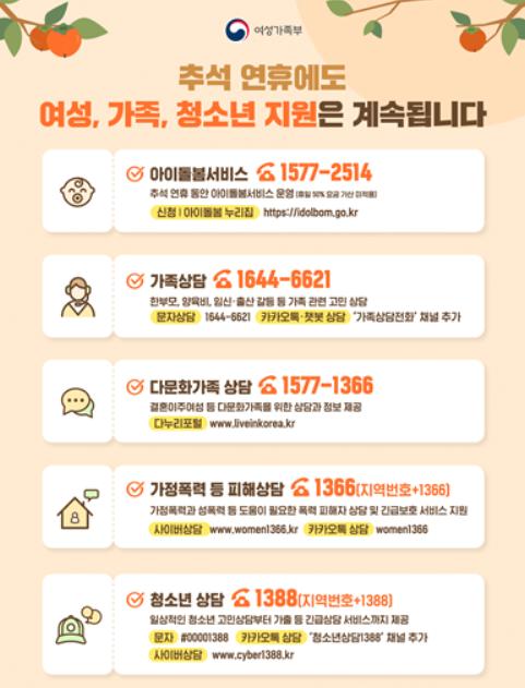 """여가부 """"추석 연휴 아이돌봄, 청소년·가족·가정폭력상담 운영"""""""