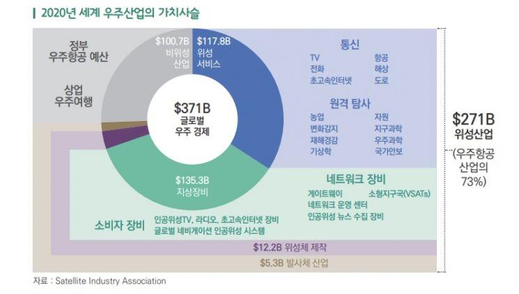 자료제공=한국무역협회 국제무역통상연구원