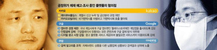 """""""플랫폼 규제는 이제 시작 단계""""…공정위, 카카오·구글 제재 수순"""