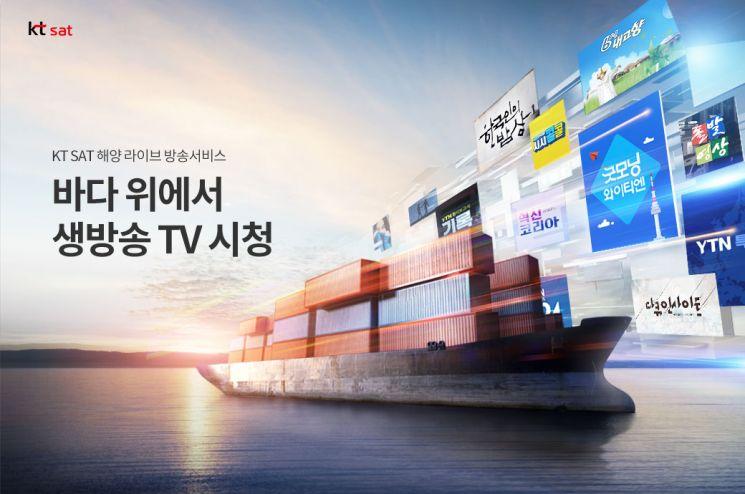 KT SAT, 선박 라이브 TV에 YTN 추가
