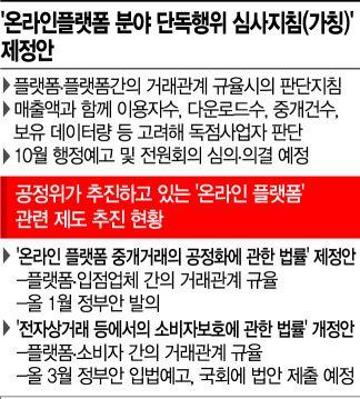 검색노출기준 공개·독점 판단기준 제정 추진하는 공정위…플랫폼 규제 강화 탄력 받나