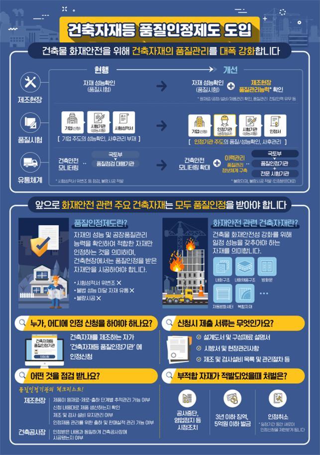 건축자재 품질관리 강화...화재안전 성능 높인다