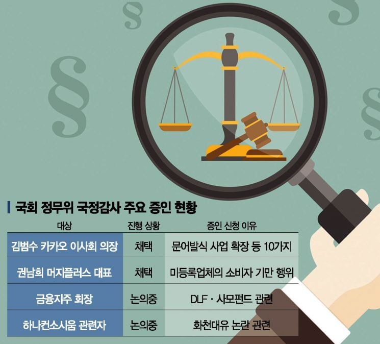 정무위 국감, 쟁점 떠오른 화천대유·사모펀드