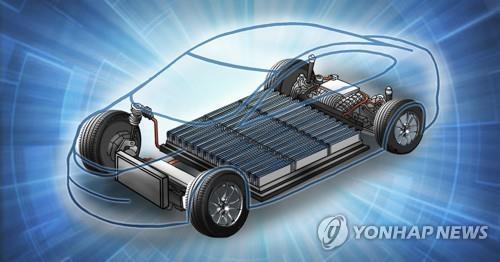 대용량 리튬 이온 배터리 팩을 사용하는 전기차가 인기를 끌면서 배터리 수요도 높아졌다. / 사진=연합뉴스