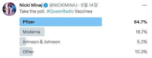 논란 이후 니키 미나즈는 자신의 트위터에 백신 종류 추천 투표를 올렸다. /사진=니키 미나즈 트위터 캡처