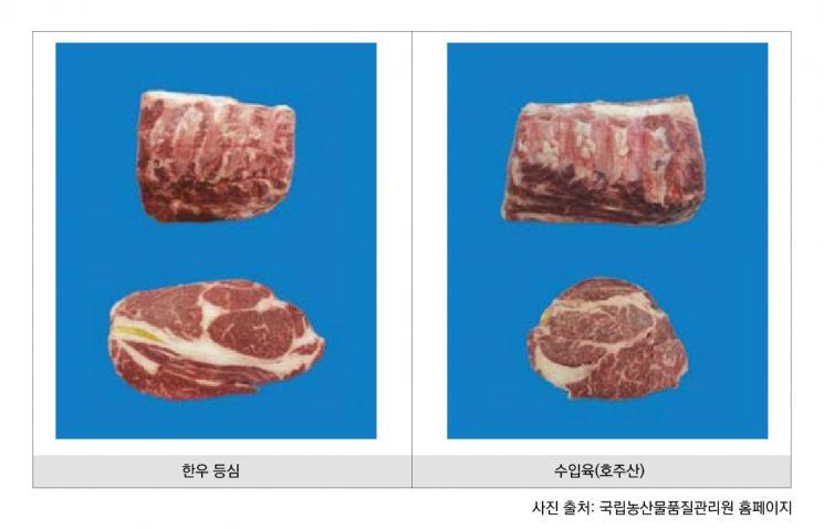 (좌)한우등심 (우)호주산등심_(사진출처: 국립농산물품질관리원)