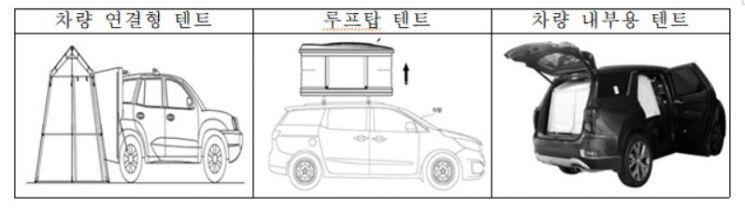 최근 인기를 모으고 있는 차량용 텐트 디자인 출원 예시자료. 특허청 제공