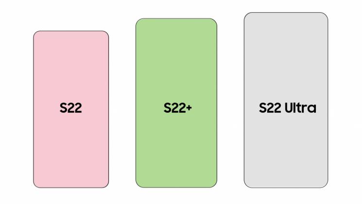 """""""삼성 '갤럭시S22', 아이폰13보다 좁고 짧아진다"""""""