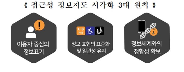 '최단경로·편의시설 한눈에' 서울시, 174개 공공시설 '이동약자 전용 지도' 개발