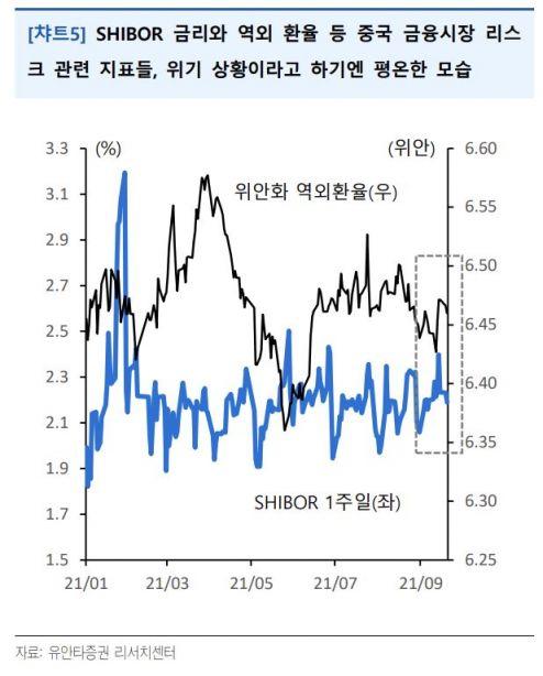 (제공=유안타증권)