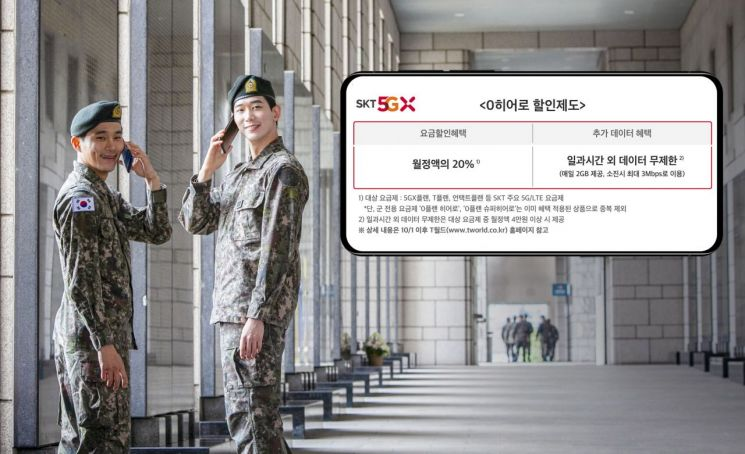 SKT, 군장병 요금 20% 할인…일과시간 외 데이터 무제한