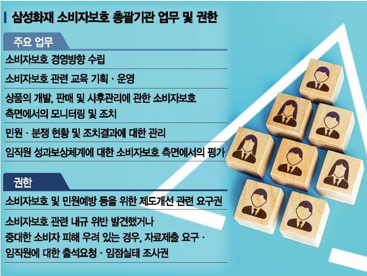 삼성화재 CEO 직속 소비자보호총괄 조직 '막강 권한'