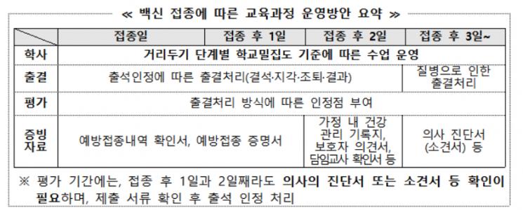 """초6~고2 백신 예약 10월5일부터…""""위험보다 이득이 커""""(종합)"""