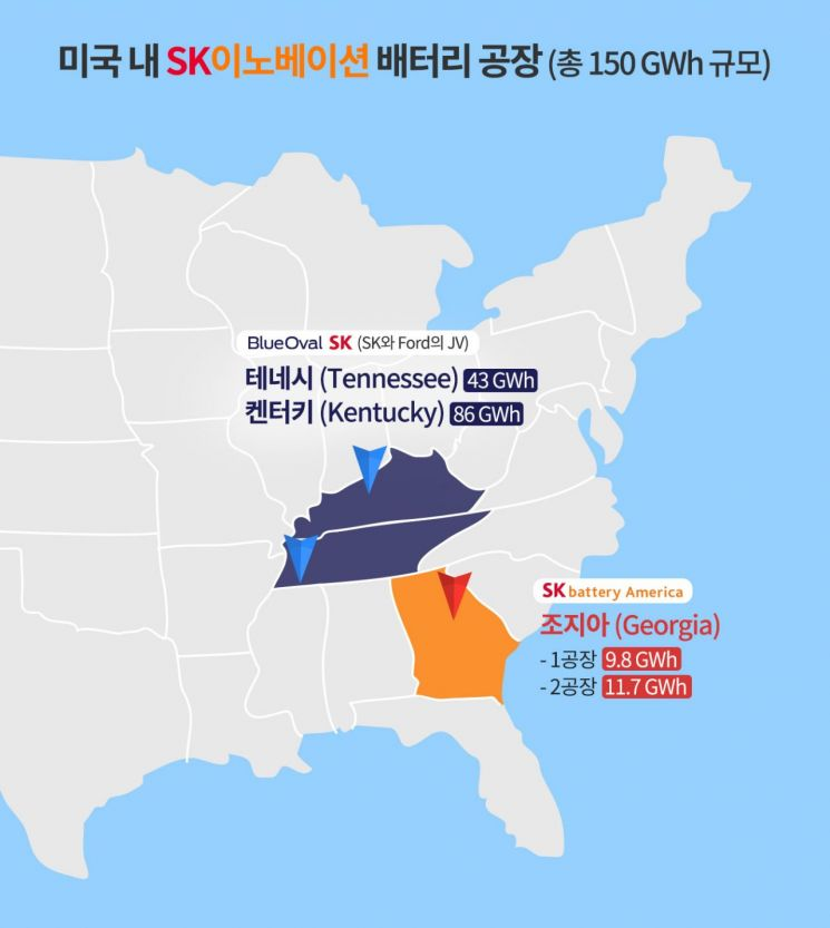 미국 내 SK이노베이션 배터리 공장<자료제공:SK이노베이션>