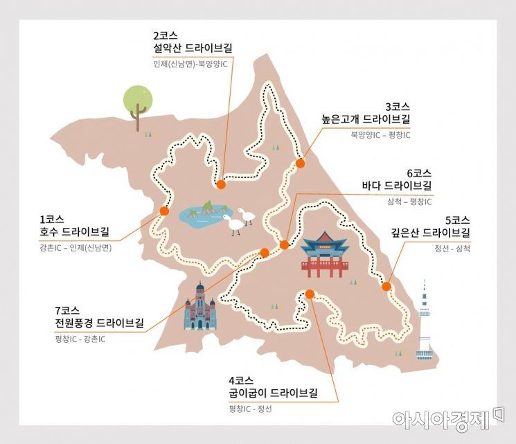 7개 구간의 '강원 네이처 로드' [할리데이비슨 코리아]