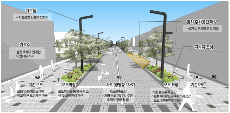 경기도청앞 '효원로' 보행 친화공간으로 탈바꿈한다